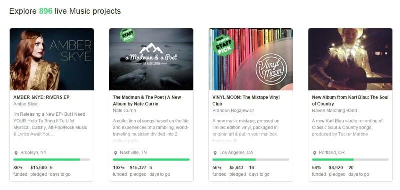 Zarabianie na muzyce w internecie poprzez zbieranie pieniędzy na platformie crowdfundingowej