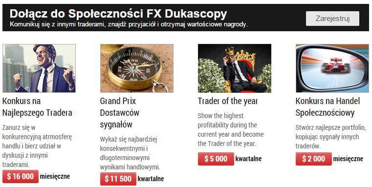 Konkursy forex 2015 na Dukascopy