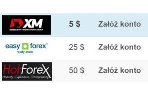 Brokerzy forex z niską wpłatą minimalną - ranking