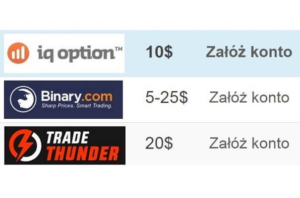 opțiunea site- ului binar minimum 10 euro)