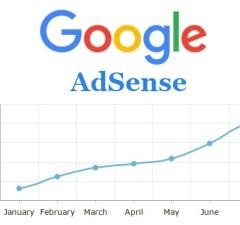 Zarabianie na AdSense