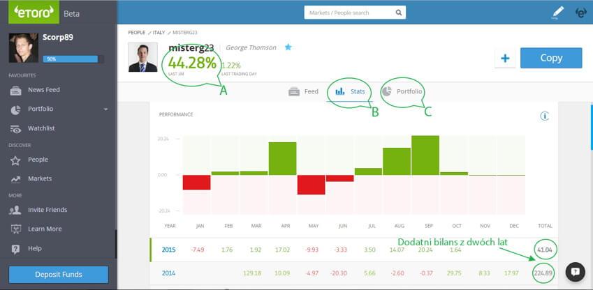 Inwestowanie na eToro w skutecznych traderów