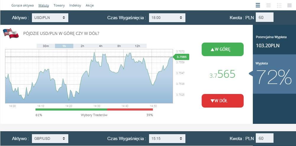 Jaki broker opcji umożliwia handel PLN ?