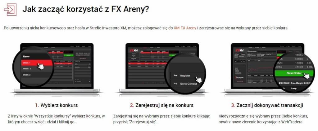 Opinie o platformach forex