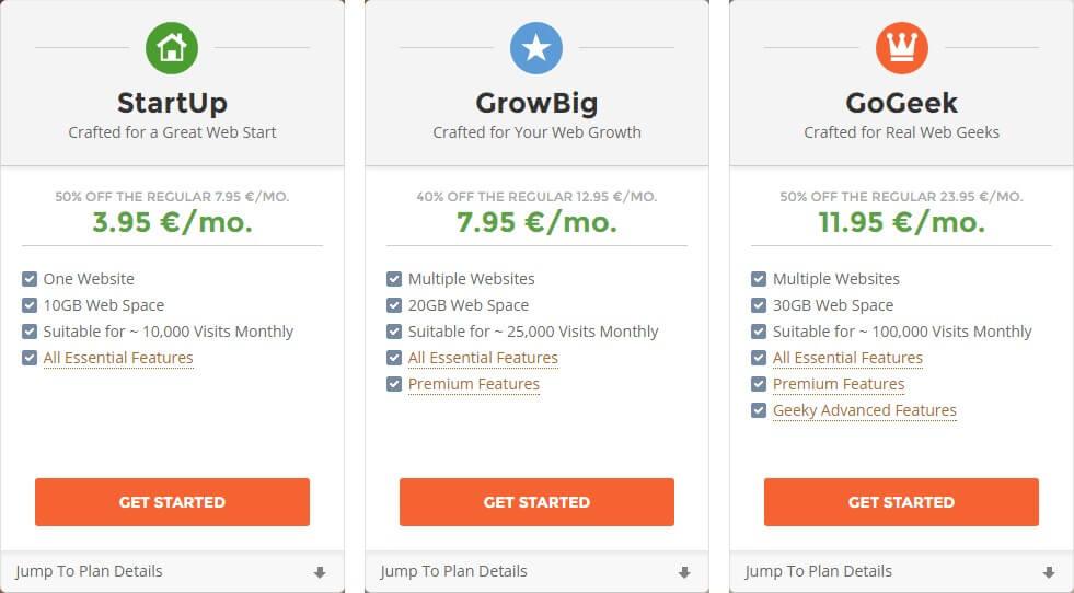 Zagraniczny hosting WordPress opinie o Site Ground