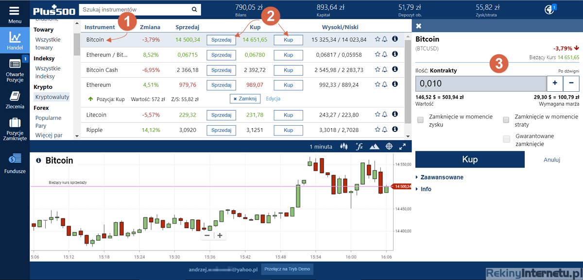 Jak inwestować w Bitcoin na Plus500