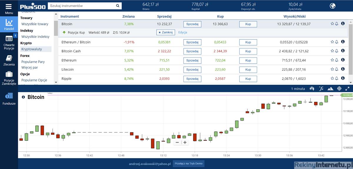 Zarabianie na bitcoin na platformie Plus500