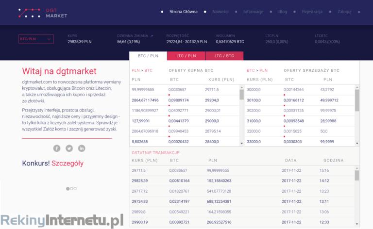 lista de servicii bitcoin