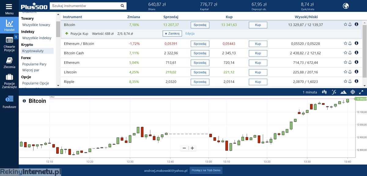 Handel z dźwignią na bitcoinie na Plus500